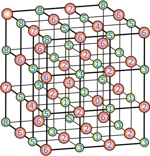 NaCl-ionlattice-madelung