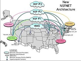 Network access point - NSFNet Internet architecture, c. 1995