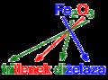 Nomenklatura konstytucyjna - Fe2O3.png