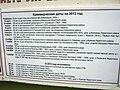 Nrerkhta historical dates.jpg