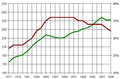 Number of bulkers graphic.png