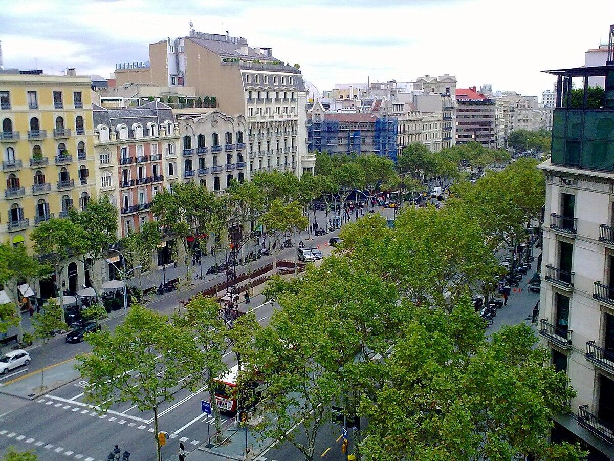 Eixample Dreta Barcelona Mapa.La Dreta De L Eixample Wikipedia La Enciclopedia Libre