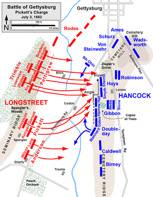 Pickett's-Charge