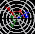 Polar coordinate system-2.png