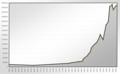 Population Statistics Münster (Westfalen).png