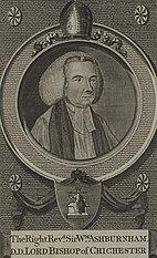 right revd. Sir Wm. Ashburnham