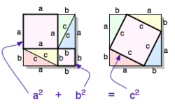 Pythagorean proof.png