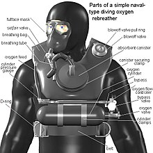 Rebreather in addition Shiny New Fire Engines And Shiny Old Fire Engines in addition Armington  munity Fire District No 5 moreover 4 Essential Tech Tools For Safety Managers furthermore Firehawk M7. on scba tank