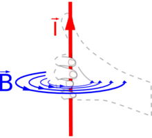 Right hand rule.png