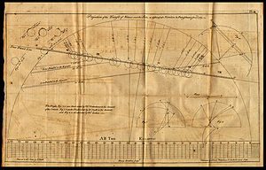 David Rittenhouse - Diagram from David Rittenhouse's observations of the 1769 transit of Venus.