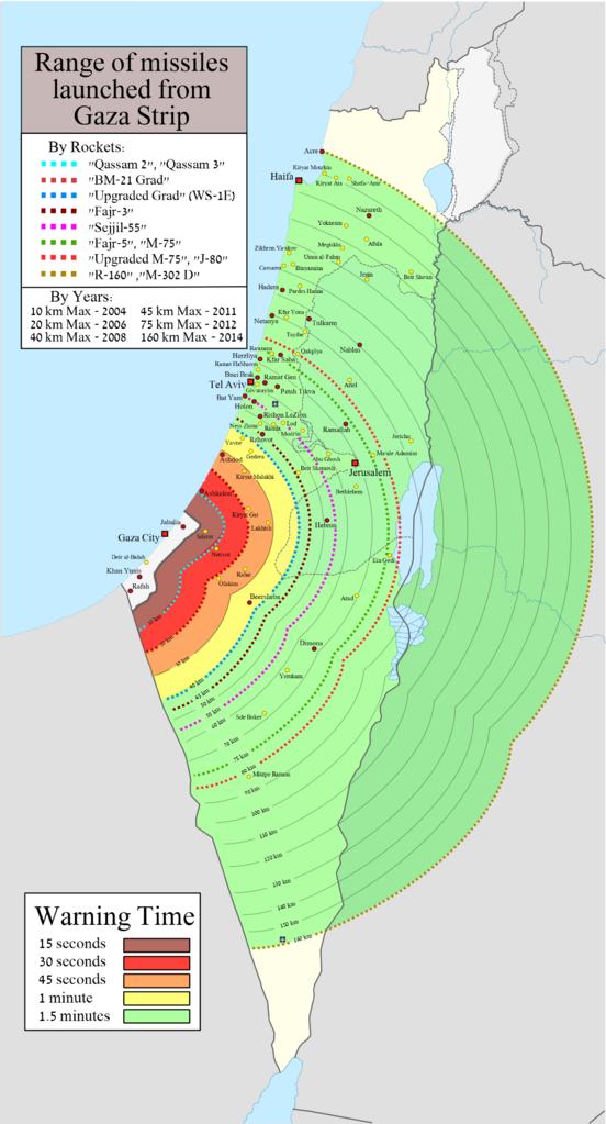 Gaza strip rocket usa