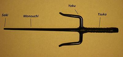 Tortue ninja raphael arme - Tortu ninja nom ...
