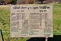 Scene Index - West Gateway - Stupa 1 - Sanchi Hill 2013-02-21 4310.JPG