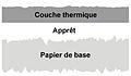 Schéma papier thermique non top.jpg