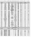 Seznam typů a počtů hnacích vozidel ČSD, předaných DRB.png