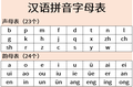Table of Hanyu Pinyin Syllables.png