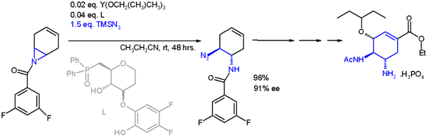 Scheme 2. Synthesis of Tamiflu via a Catalytic Asymmetric Ring-Opening of meso-Aziridines with TMSN3