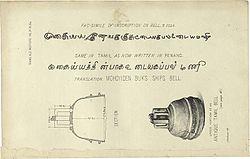Sri Lankan Moors - WikiVisually