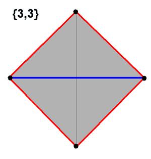 Square - 3-simplex (3D)