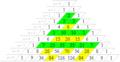 Triángulo de Pascal con n primo.png