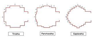 Ratha (architecture) - Plans of the main types of buildings with rathas