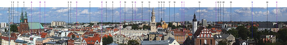 https://upload.wikimedia.org/wikipedia/commons/thumb/5/56/Uopole_-_panorama_z_opisem.jpg/1000px-Uopole_-_panorama_z_opisem.jpg