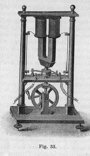 Hippolyte Pixii - An early form of an alternating current electrical generator built by Pixii