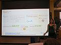 Wikimedia Metrics Meeting - February 2014 - Photo 13.jpg