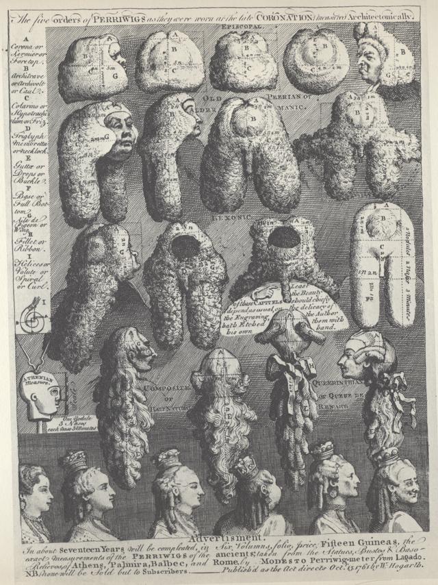 Image result for 18th century bishop's wig