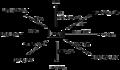 氢化铝锂反应.png