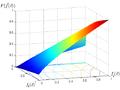 03 Additive-multiplicative Rank.png