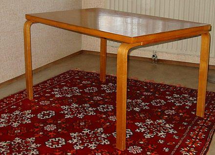 Tavolino Rotondo Sostenuto Da Un Treppiedi.Tavolo Wikiwand