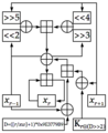 Algorithm diagram for XXTEA cipher.png