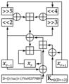 Algorithm diagram for XXTEA cipher.png