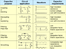 Application guide-film-capacitors-2.png