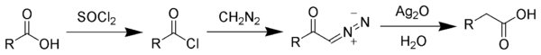 The Arndt-Eistert synthesis