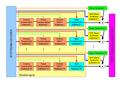 Atrac3plus decoder flow.png