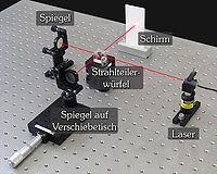 Aufbau-Michelson-Interferometer-Beschriftung-Strahlengang.jpg