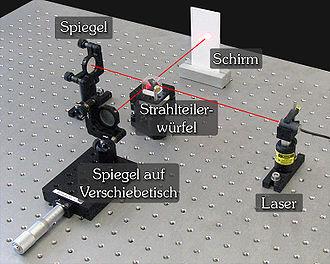 Laser Entfernungsmesser Selbstbau : Michelson interferometer u2013 wikipedia