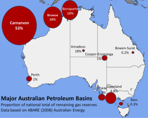 Energy in Australia - Proportion of national total of natural gas reserves, 2008
