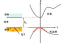 BandDiagram-Semiconductors-C.PNG