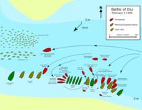 Battle of Diu 1509 Diagram.png