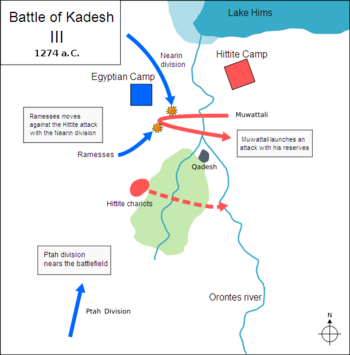 external image 350px-Battle_of_Kadesh_III.png