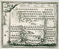 Battle of the Dunes 1658.jpg