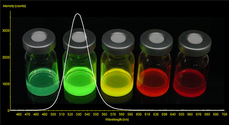 Photo of fluorescence of CdSe Quantum Dots