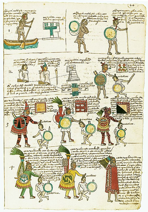 Folio from the Codex Mendoza showing a commoner advancing through the ranks by taking captives in war. Each attire can be achieved by taking a certain number of captives. Codex Mendoza folio 64r.jpg