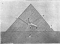 D197-coupe de la grande pyramide.-L2-Ch6.png