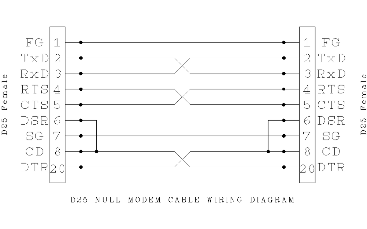 File D25 Null Modem Wiring Png