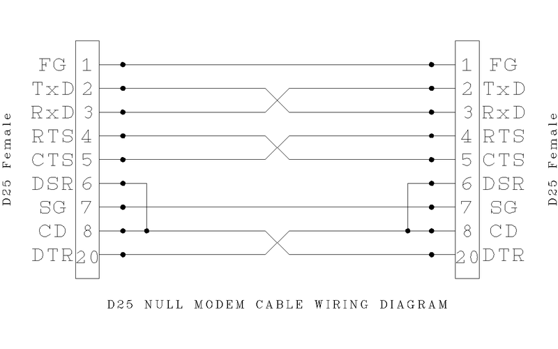 connecteur ipad 3