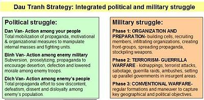 different types of grand strategies